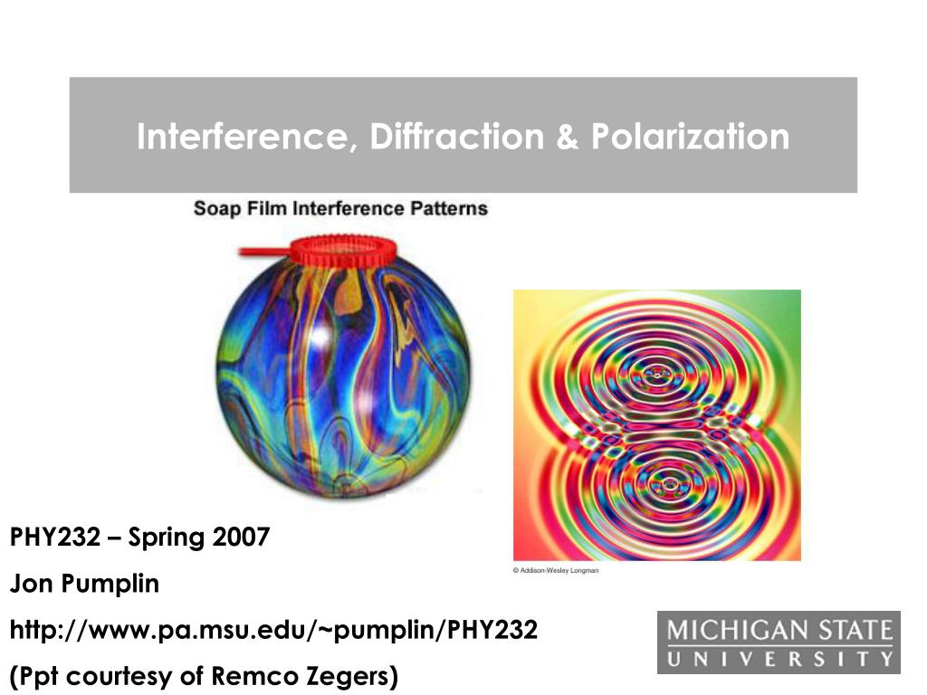 Interference, Diffraction & Polarization