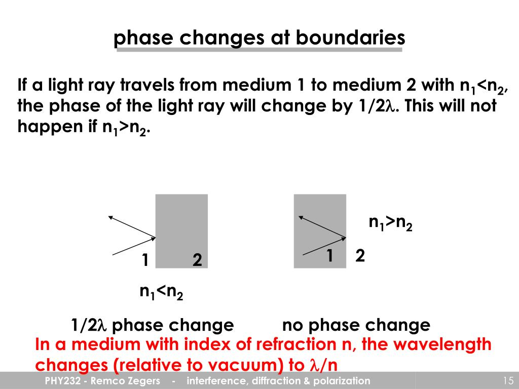 phase changes at boundaries