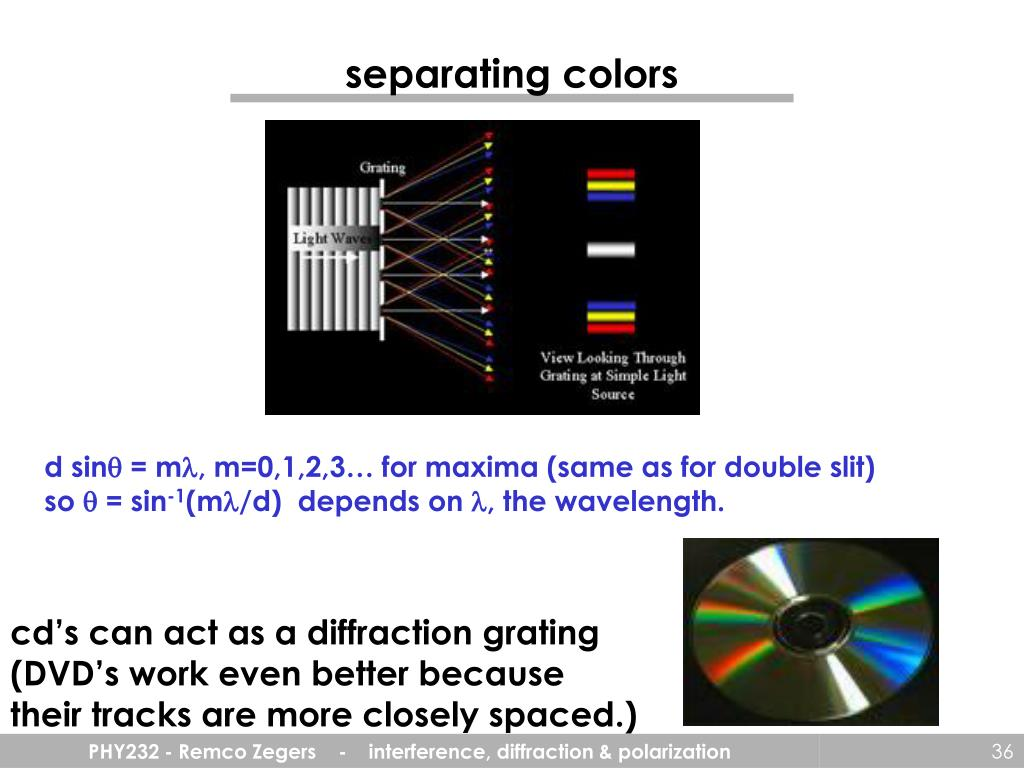 separating colors