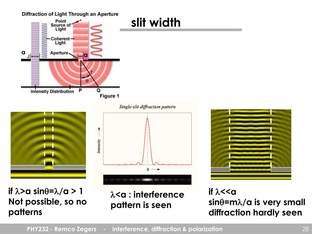 slit width