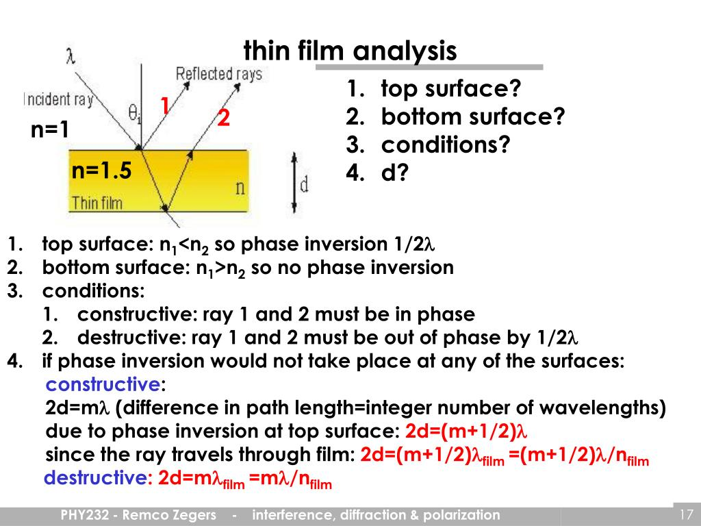 thin film analysis