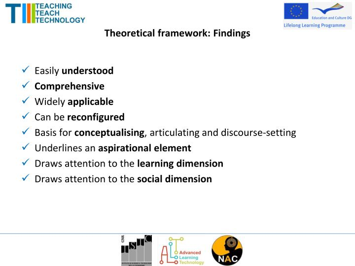 Theoretical framework: Findings
