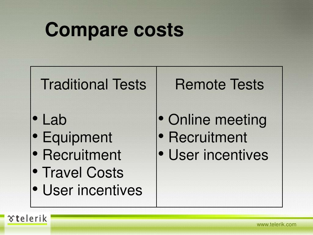 Compare costs
