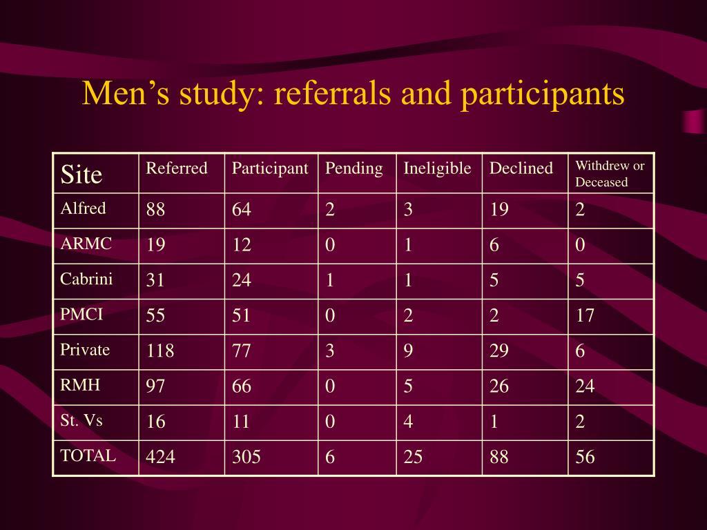 Men's study: referrals and participants