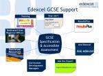 edexcel gcse support