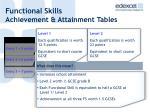 functional skills achievement attainment tables