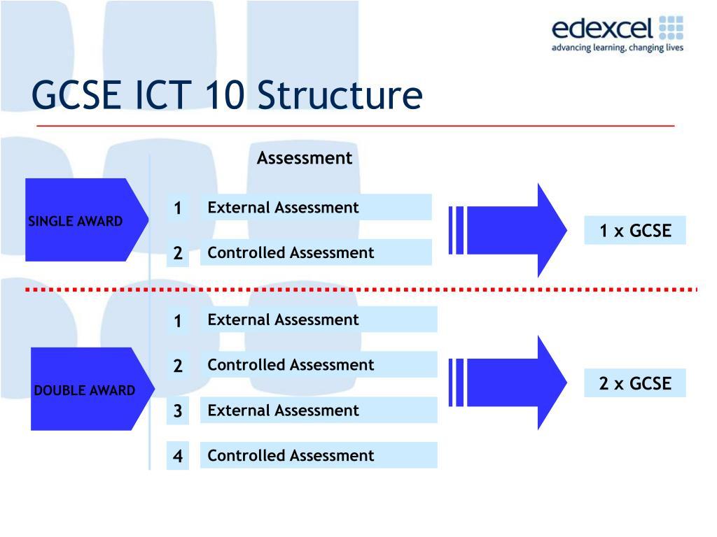 GCSE ICT 10 Structure