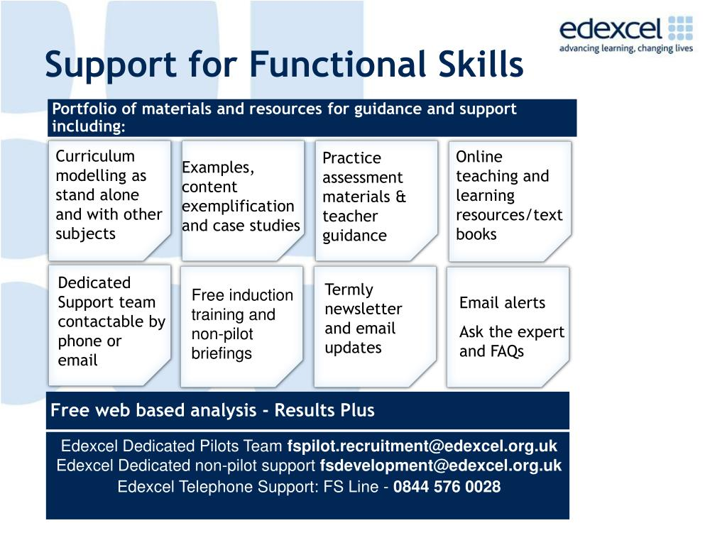 Support for Functional Skills