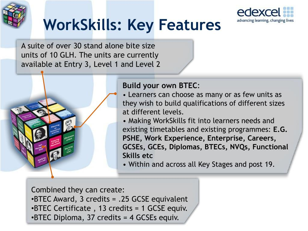WorkSkills: Key Features