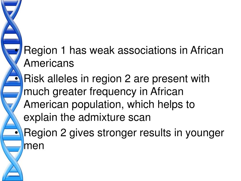 Region 1 has weak associations in African Americans