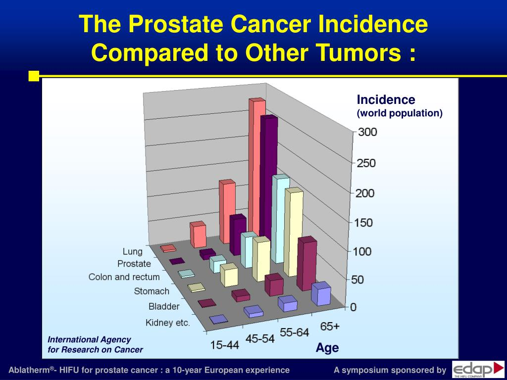 The Prostate Cancer Incidence