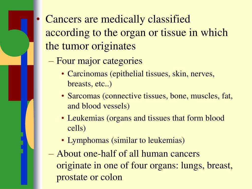 Cancers are medically classified according to the organ or tissue in which the tumor originates