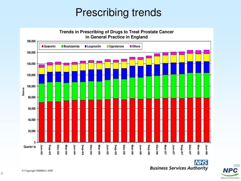 Prescribing trends