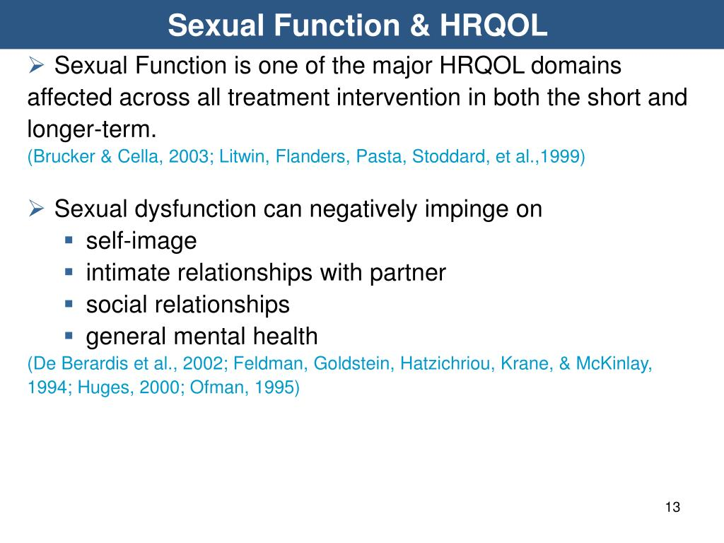 Sexual Function & HRQOL
