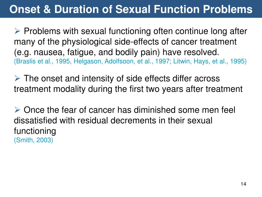 Onset & Duration of Sexual Function Problems