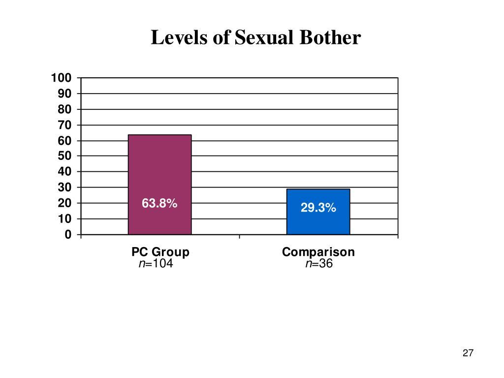 63.8%
