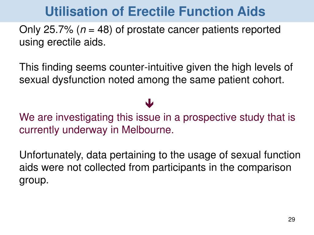 Utilisation of Erectile Function Aids