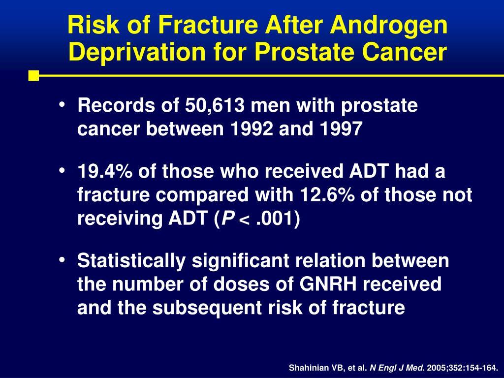 Risk of Fracture After Androgen Deprivation for Prostate Cancer