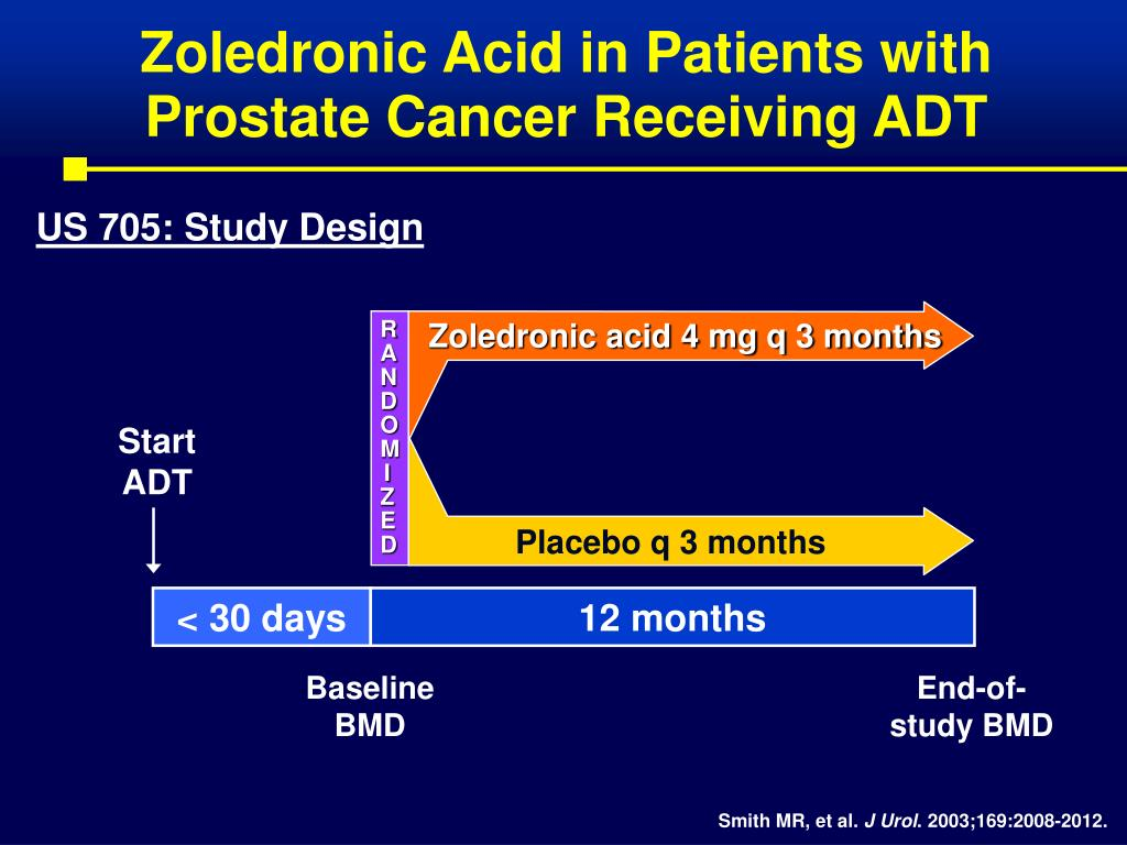 Zoledronic Acid in Patients with Prostate Cancer Receiving ADT