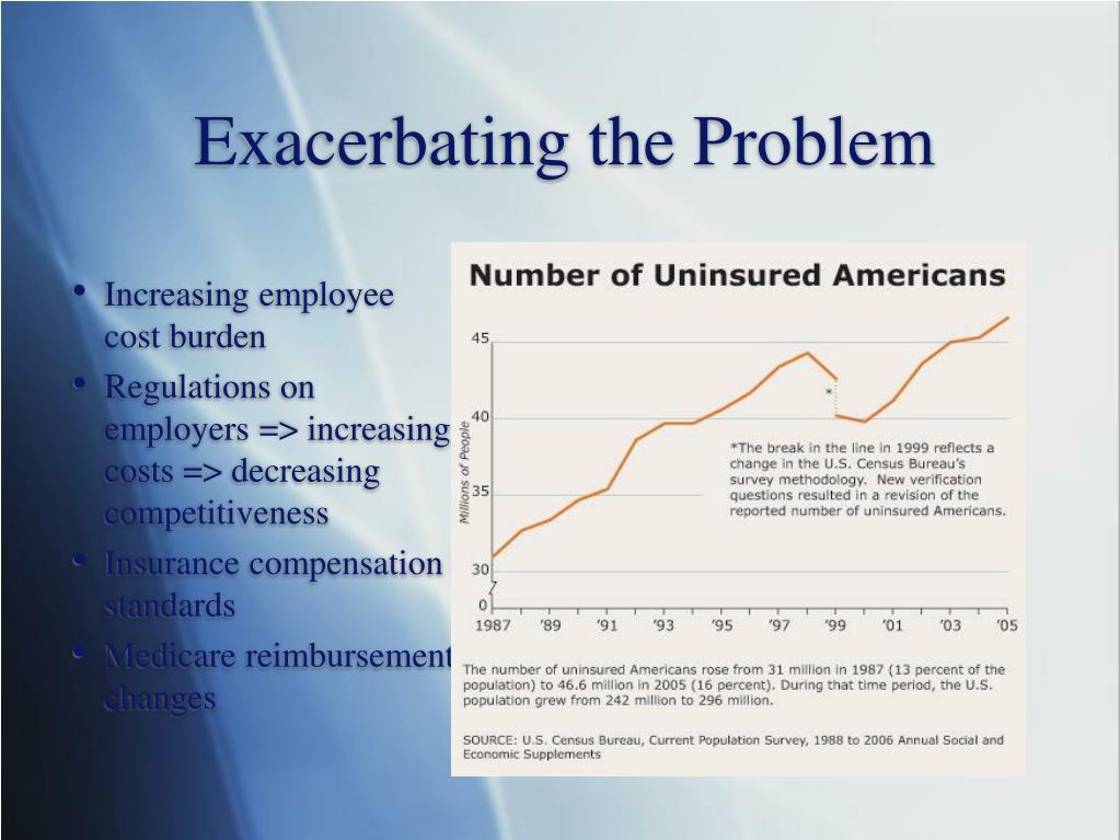 Exacerbating the Problem