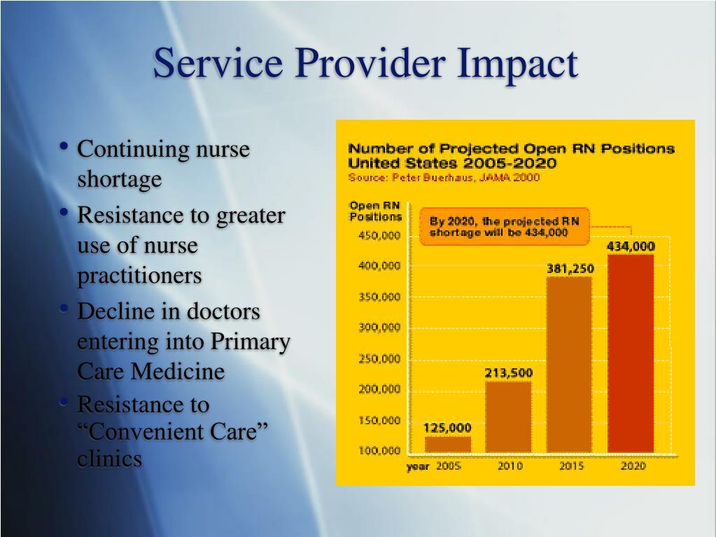 Service Provider Impact