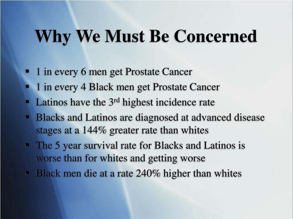 Why We Must Be Concerned