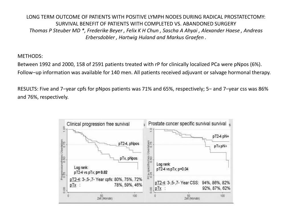 LONG TERM OUTCOME OF PATIENTS WITH POSITIVE LYMPH NODES DURING RADICAL PROSTATECTOMY: