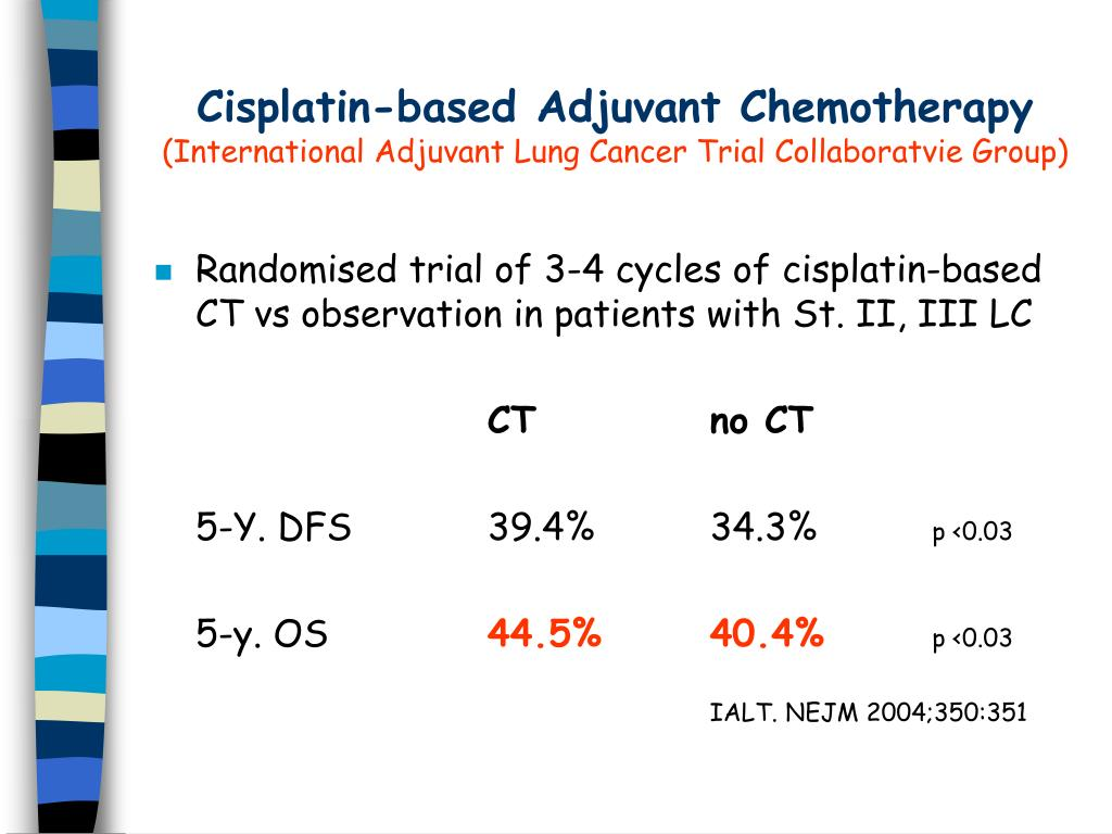 Cisplatin-based Adjuvant Chemotherapy