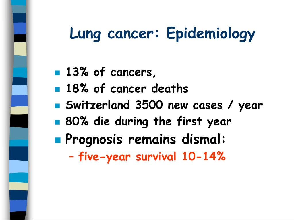 Lung cancer: Epidemiology