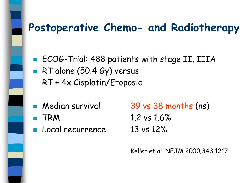 Postoperative Chemo- and Radiotherapy
