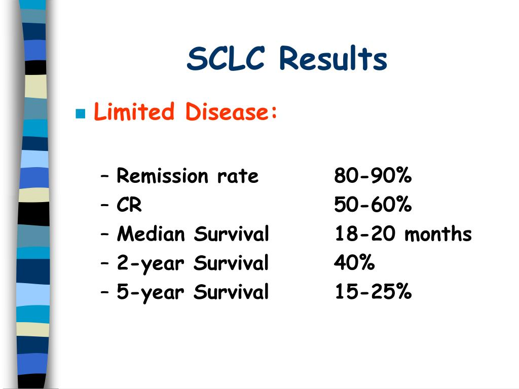 SCLC Results