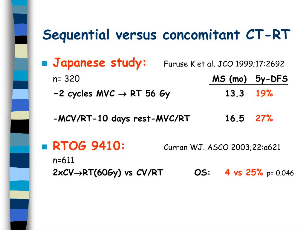 Sequential versus concomitant CT-RT