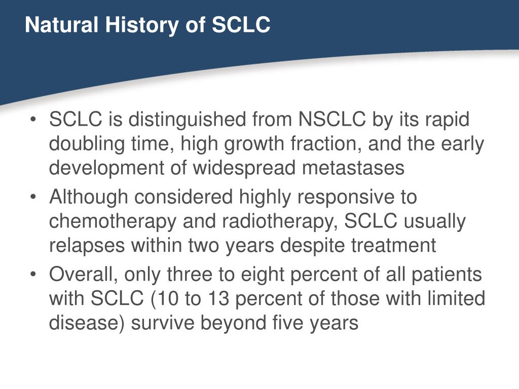 Natural History of SCLC