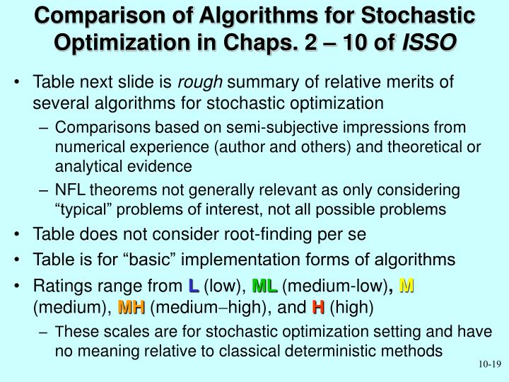 Comparison of Algorithms for Stochastic Optimization in Chaps. 2 – 10 of