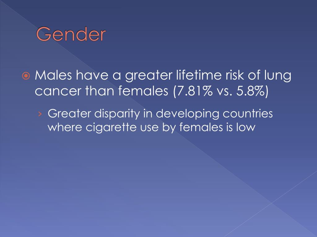 Males have a greater lifetime risk of lung cancer than females (7.81% vs. 5.8%)