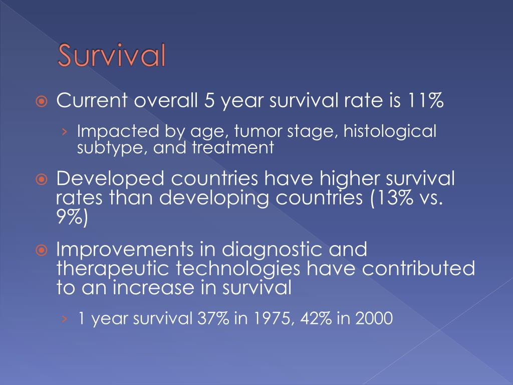 Current overall 5 year survival rate is 11%