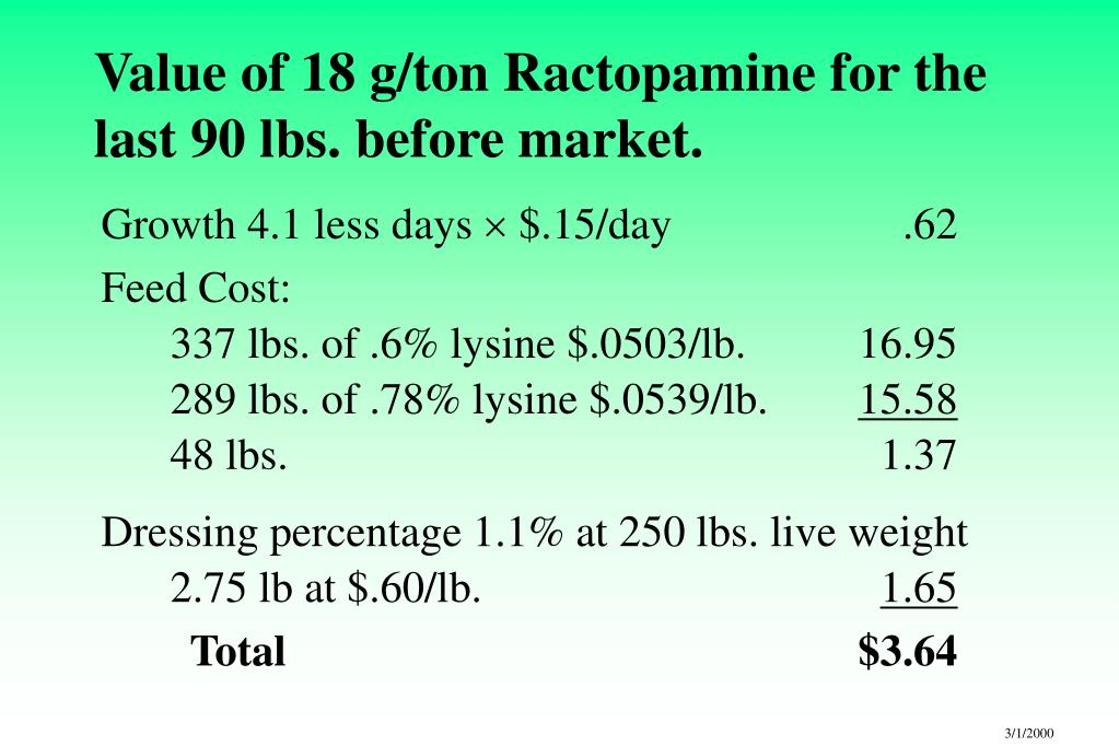 Value of 18 g/ton Ractopamine for the last 90 lbs. before market.