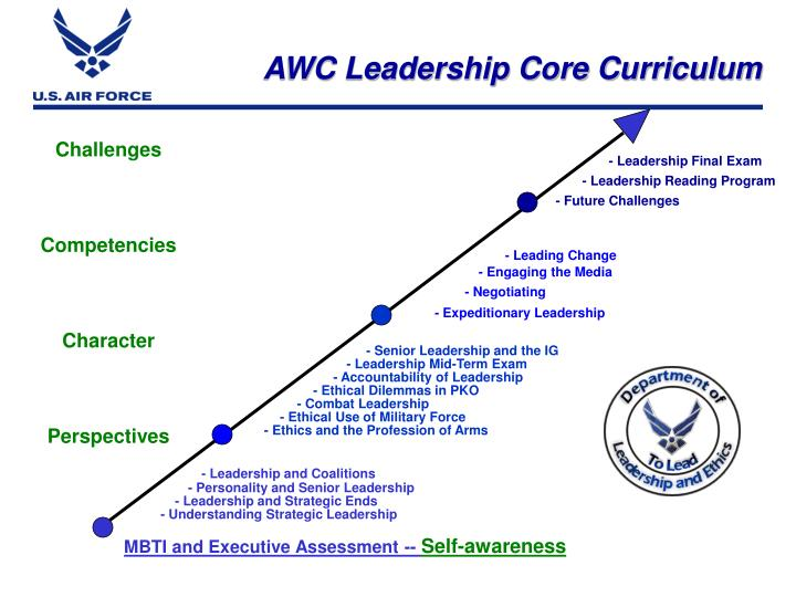 AWC Leadership Core Curriculum