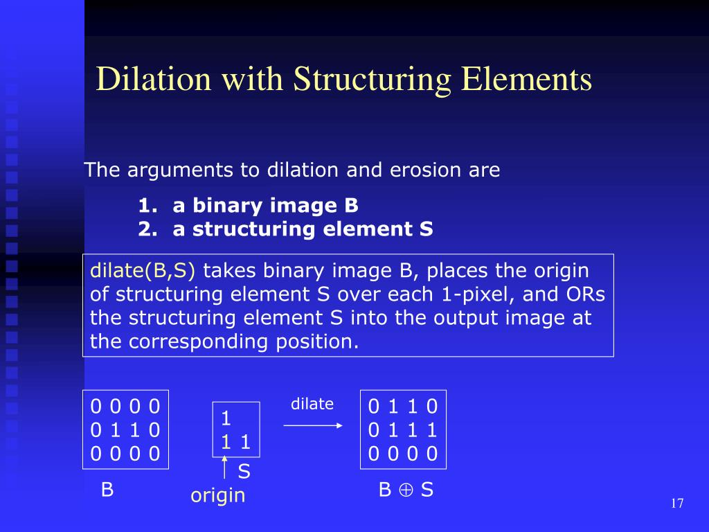 Dilation with Structuring Elements