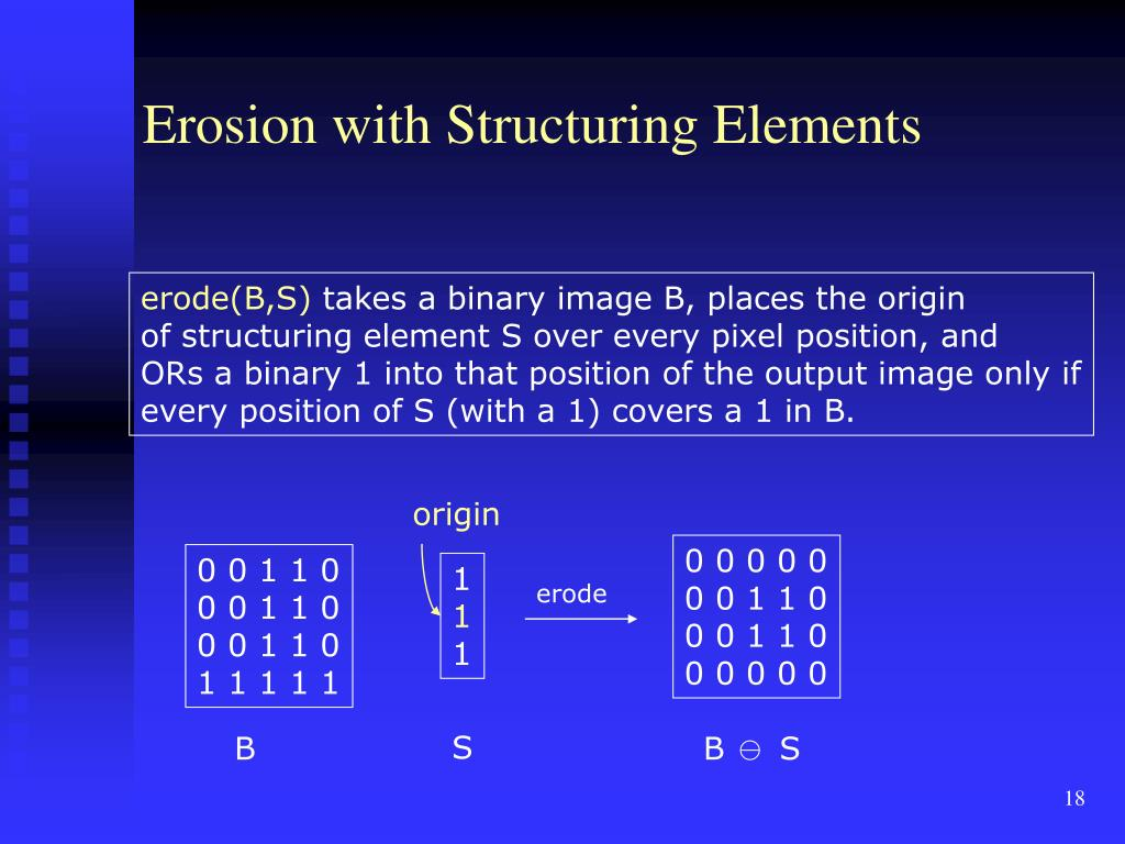 Erosion with Structuring Elements