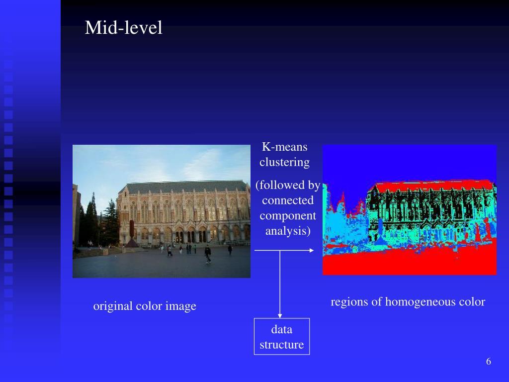 Mid-level