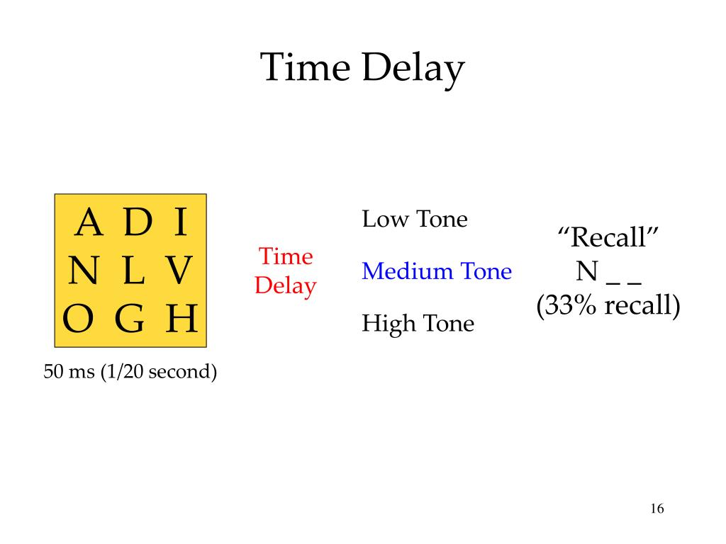 Time Delay