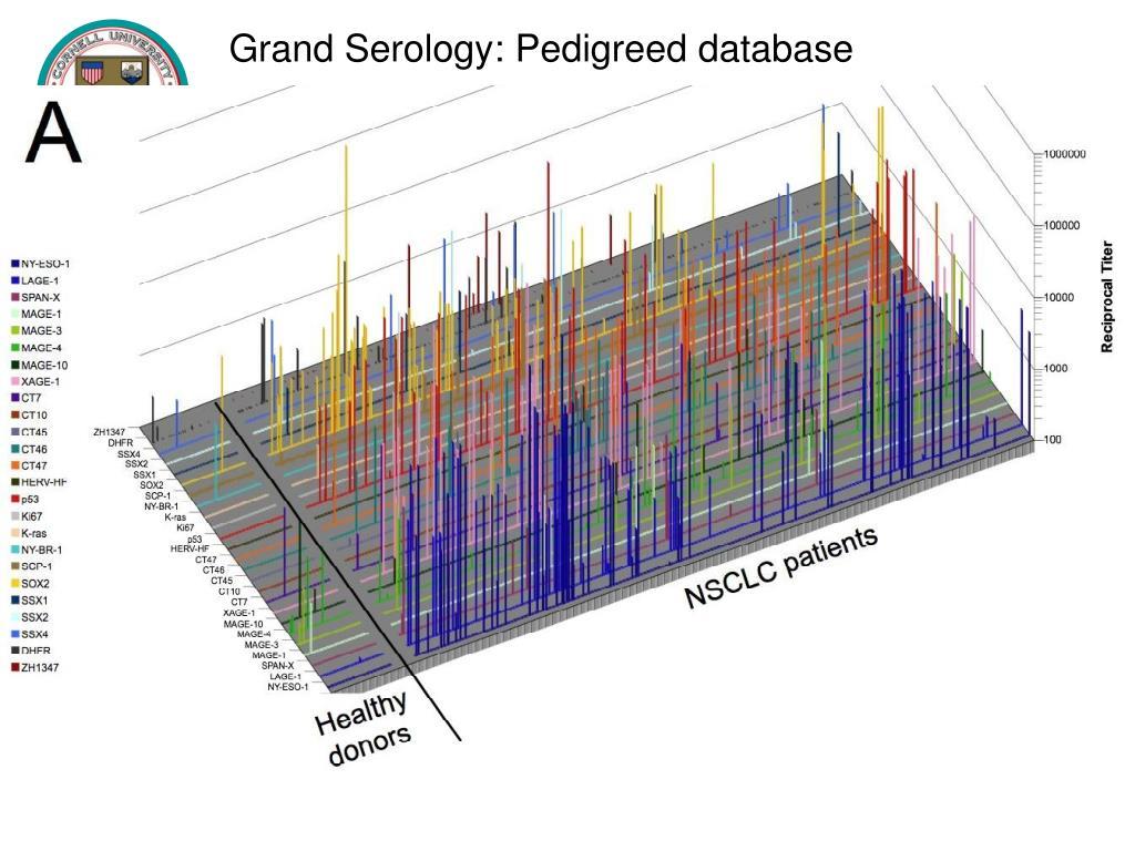 Grand Serology: Pedigreed database
