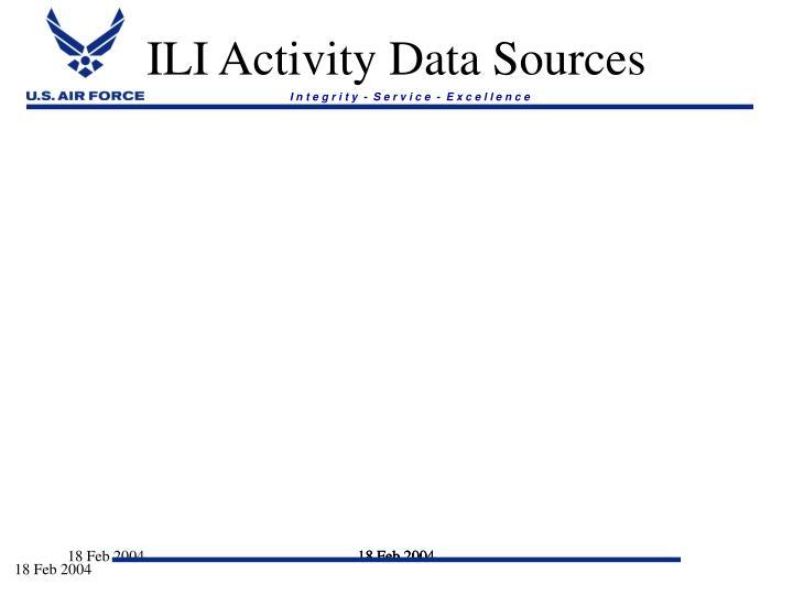 ILI Activity Data Sources