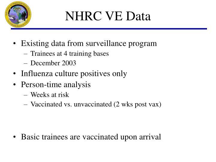 NHRC VE Data