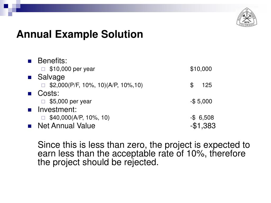 Annual Example Solution