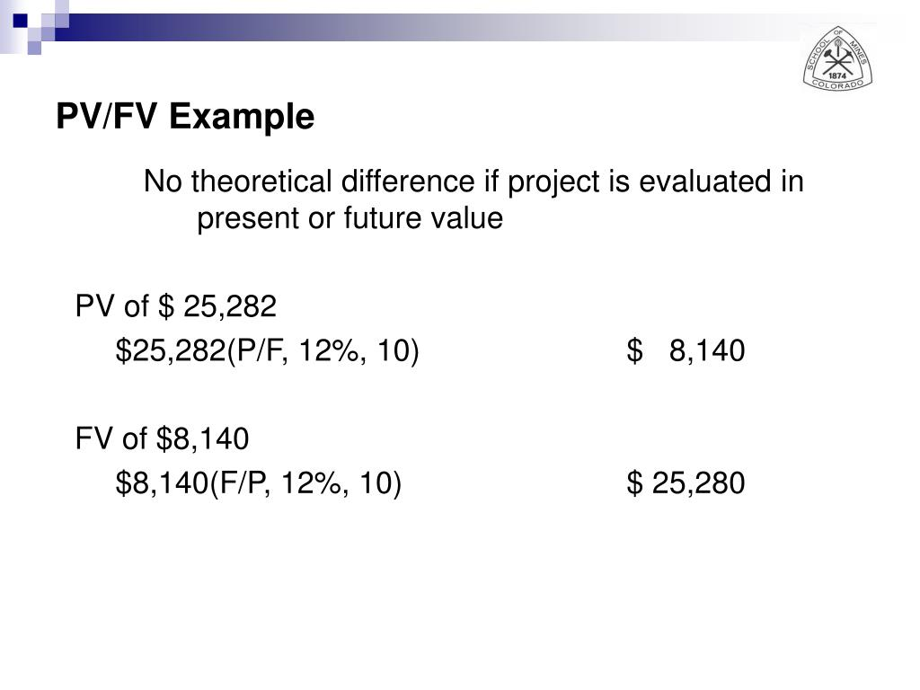 PV/FV Example