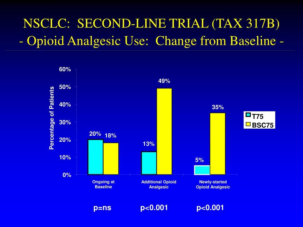 NSCLC:  SECOND-LINE TRIAL (TAX 317B)