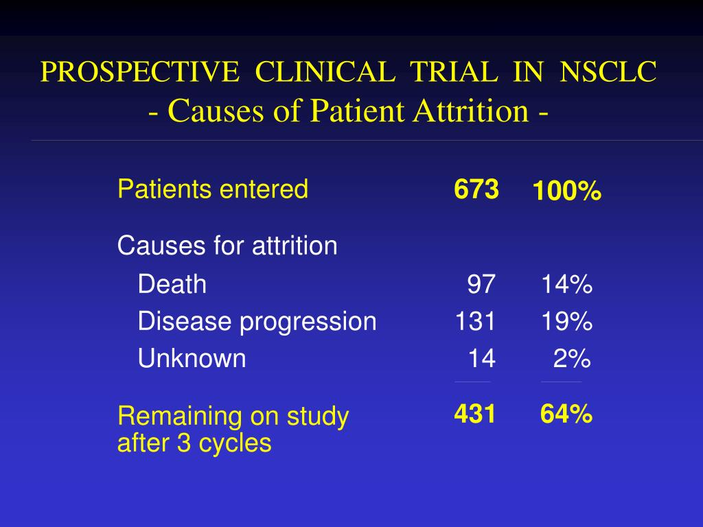 PROSPECTIVE  CLINICAL  TRIAL  IN  NSCLC