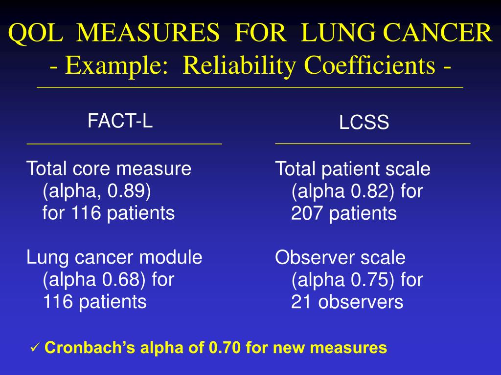 QOL  MEASURES  FOR  LUNG CANCER